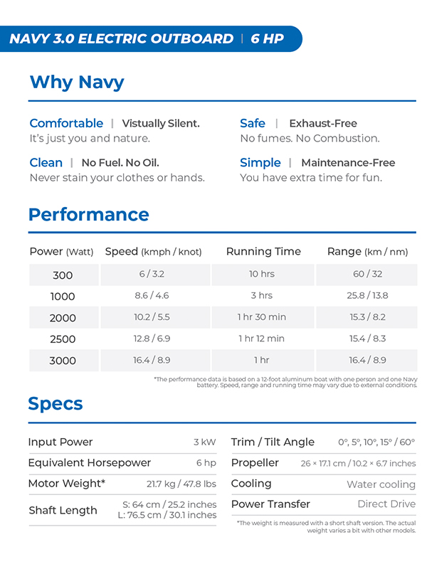 Navy 3.0