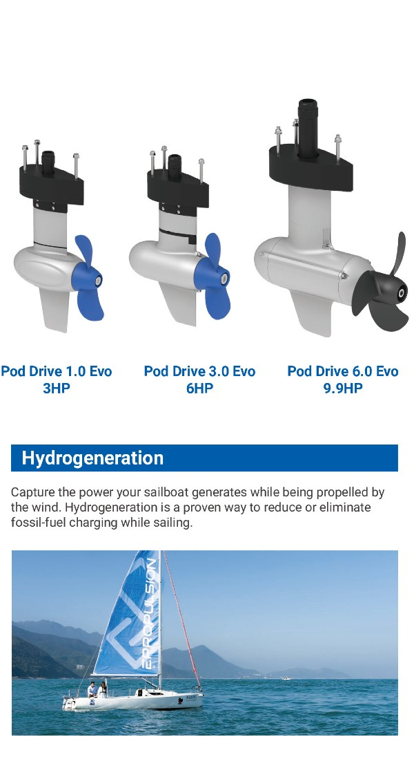Leaflet ePropulsion Pod Drive 001Right01 1