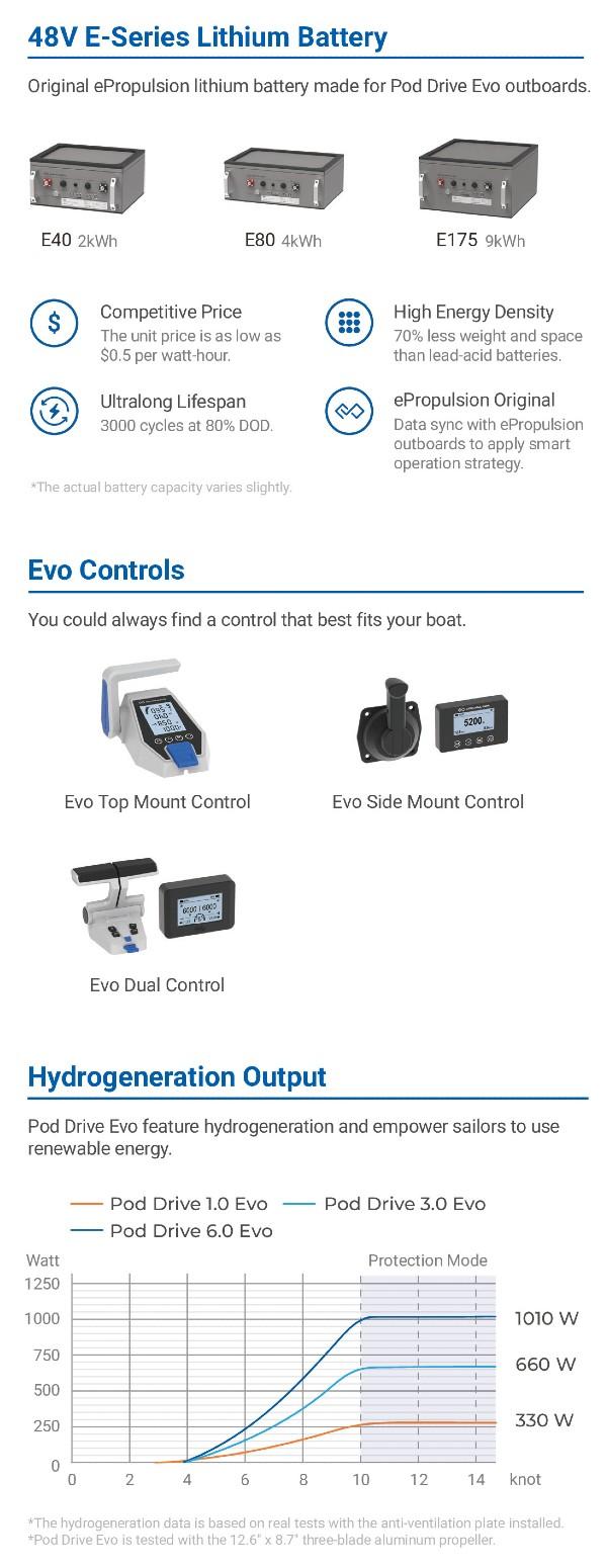 Leaflet ePropulsion Pod Drive 002Left02